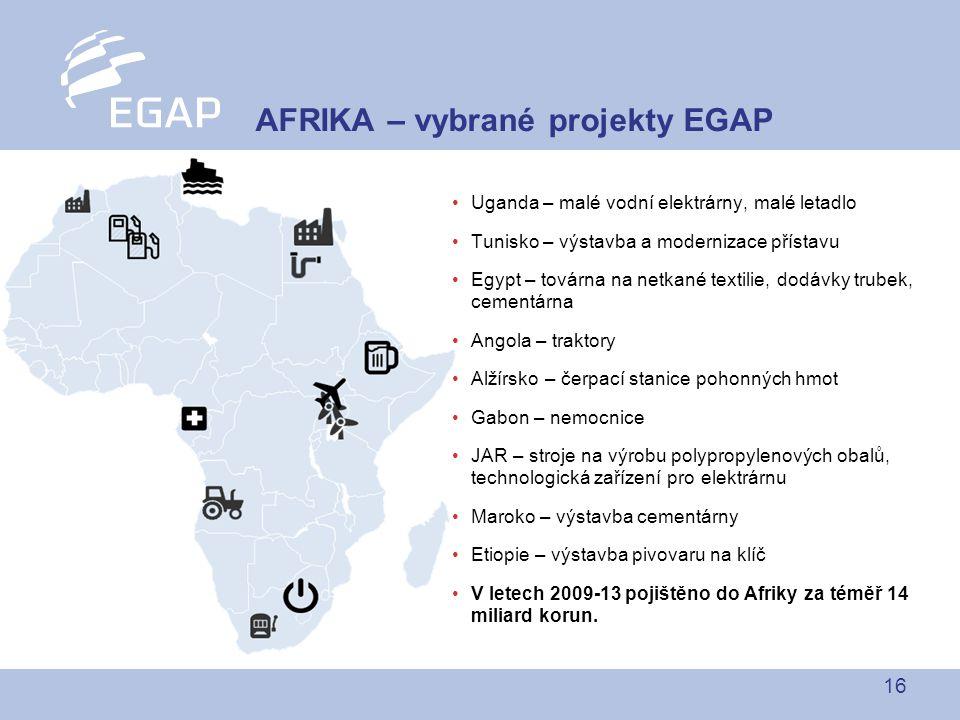 16 Uganda – malé vodní elektrárny, malé letadlo Tunisko – výstavba a modernizace přístavu Egypt – továrna na netkané textilie, dodávky trubek, cementárna Angola – traktory Alžírsko – čerpací stanice pohonných hmot Gabon – nemocnice JAR – stroje na výrobu polypropylenových obalů, technologická zařízení pro elektrárnu Maroko – výstavba cementárny Etiopie – výstavba pivovaru na klíč V letech 2009-13 pojištěno do Afriky za téměř 14 miliard korun.
