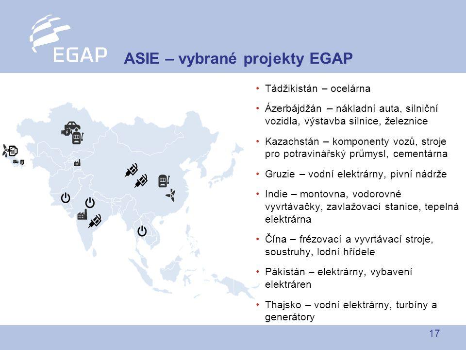 17 ASIE – vybrané projekty EGAP Tádžikistán – ocelárna Ázerbájdžán – nákladní auta, silniční vozidla, výstavba silnice, železnice Kazachstán – komponenty vozů, stroje pro potravinářský průmysl, cementárna Gruzie – vodní elektrárny, pivní nádrže Indie – montovna, vodorovné vyvrtávačky, zavlažovací stanice, tepelná elektrárna Čína – frézovací a vyvrtávací stroje, soustruhy, lodní hřídele Pákistán – elektrárny, vybavení elektráren Thajsko – vodní elektrárny, turbíny a generátory