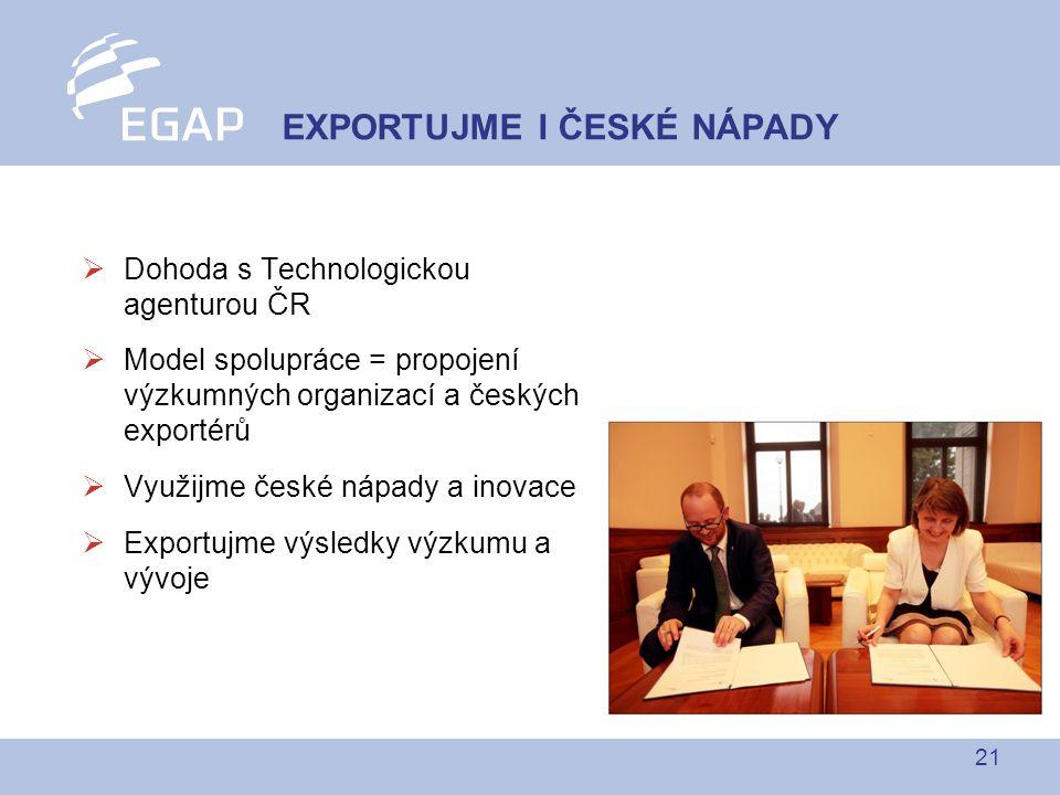 21  Dohoda s Technologickou agenturou ČR  Model spolupráce = propojení výzkumných organizací a českých exportérů  Využijme české nápady a inovace  Exportujme výsledky výzkumu a vývoje EXPORTUJME I ČESKÉ NÁPADY