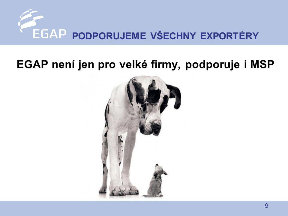 9 EGAP není jen pro velké firmy, podporuje i MSP PODPORUJEME VŠECHNY EXPORTÉRY