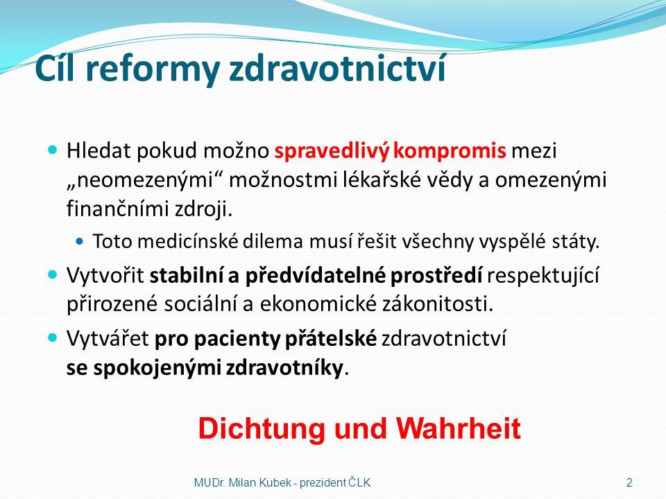 Výběr pojistného mírně roste MUDr. Milan Kubek - prezident ČLK13