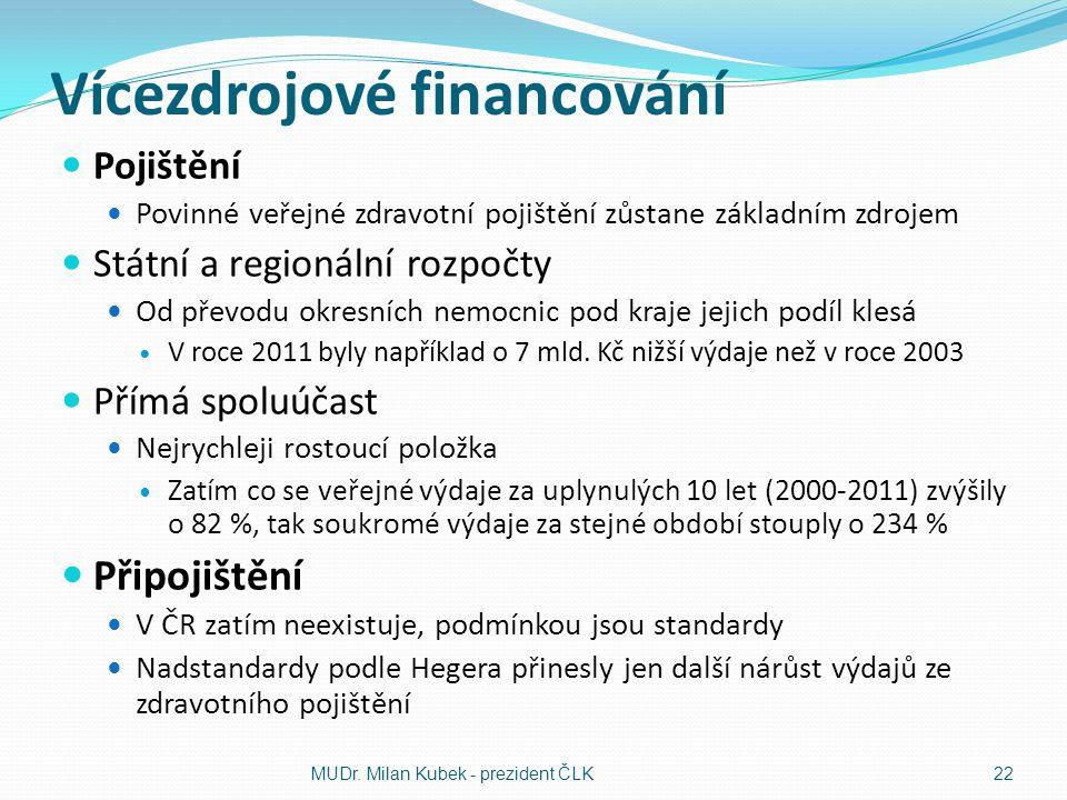 Vícezdrojové financování Pojištění Povinné veřejné zdravotní pojištění zůstane základním zdrojem Státní a regionální rozpočty Od převodu okresních nem