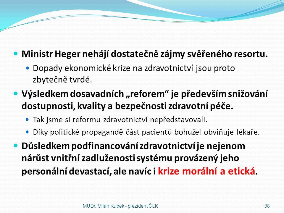 """Ministr Heger nehájí dostatečně zájmy svěřeného resortu. Dopady ekonomické krize na zdravotnictví jsou proto zbytečně tvrdé. Výsledkem dosavadních """"re"""