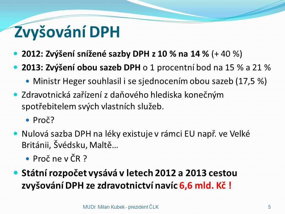 Zvyšování DPH 2012: Zvýšení snížené sazby DPH z 10 % na 14 % (+ 40 %) 2013: Zvýšení obou sazeb DPH o 1 procentní bod na 15 % a 21 % Ministr Heger souhlasil i se sjednocením obou sazeb (17,5 %) Zdravotnická zařízení z daňového hlediska konečným spotřebitelem svých vlastních služeb.