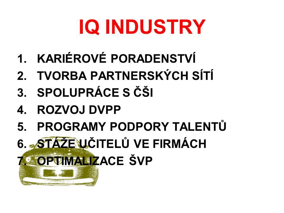 IQ INDUSTRY 1.KARIÉROVÉ PORADENSTVÍ 2. TVORBA PARTNERSKÝCH SÍTÍ 3.