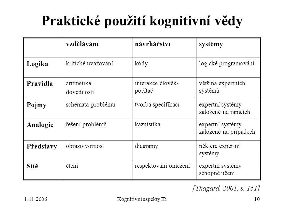 1.11.2006Kognitivní aspekty IR10 Praktické použití kognitivní vědy vzdělávánínávrhářstvísystémy Logika kritické uvažováníkódylogické programování Prav