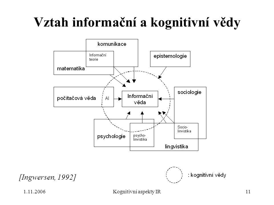 1.11.2006Kognitivní aspekty IR11 Vztah informační a kognitivní vědy [Ingwersen, 1992]