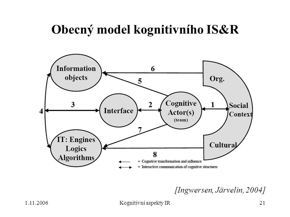 1.11.2006Kognitivní aspekty IR21 Obecný model kognitivního IS&R [Ingwersen, Järvelin, 2004]