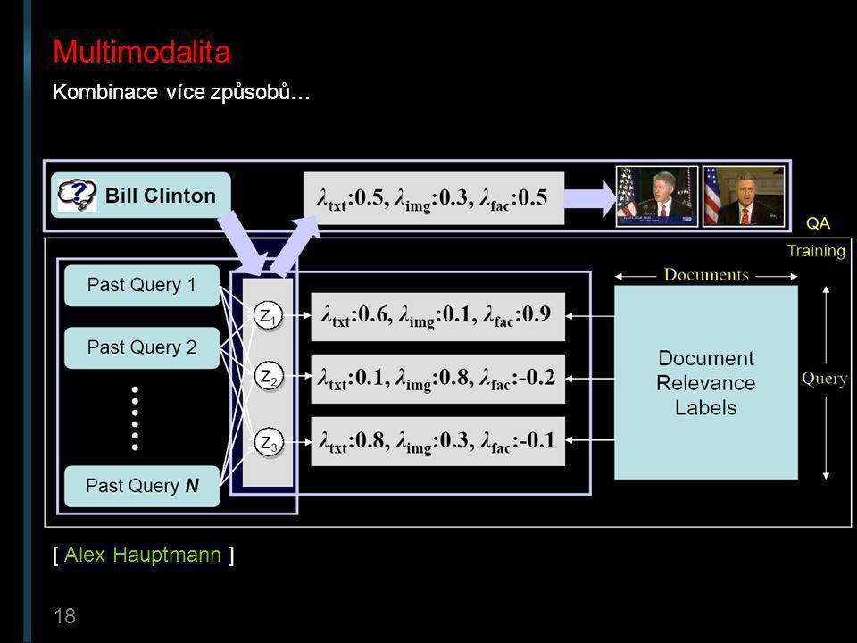 18 Multimodalita Kombinace více způsobů… [ Alex Hauptmann ]