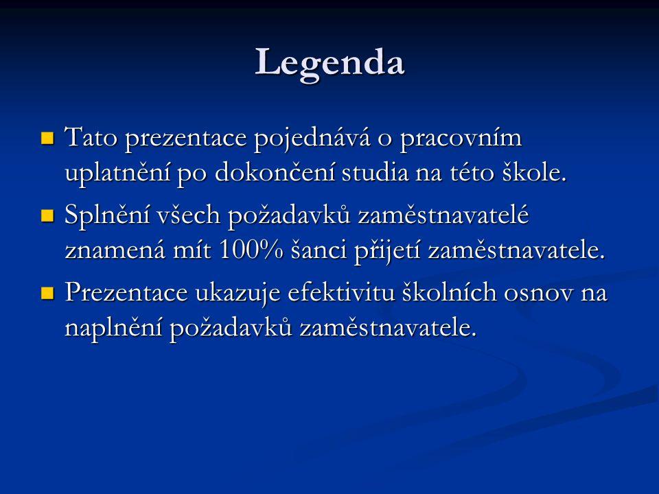Legenda Tato prezentace pojednává o pracovním uplatnění po dokončení studia na této škole. Tato prezentace pojednává o pracovním uplatnění po dokončen