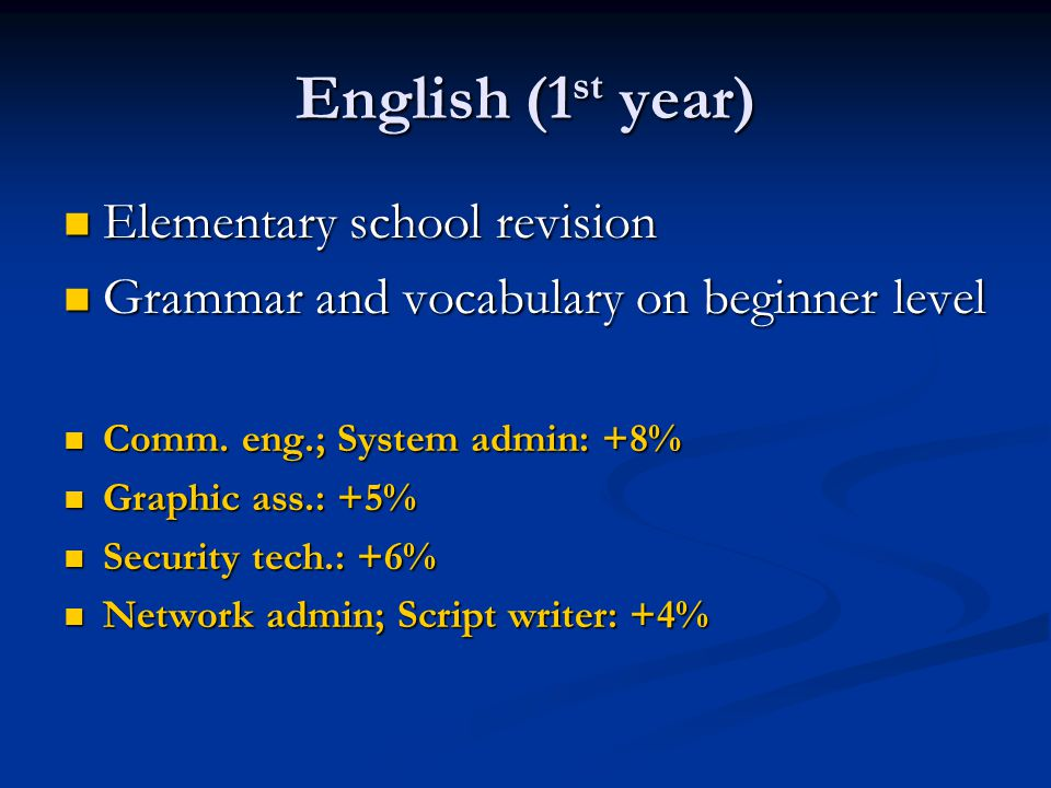 English (1 st year) Elementary school revision Elementary school revision Grammar and vocabulary on beginner level Grammar and vocabulary on beginner level Comm.
