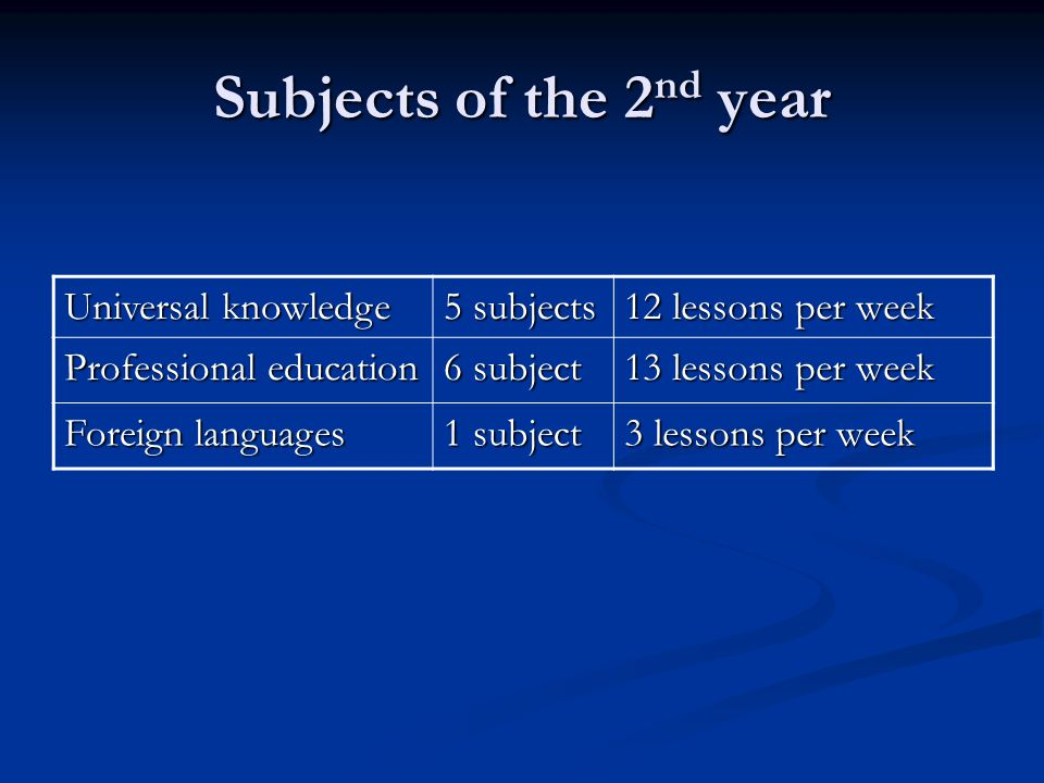 Subjects of the 2 nd year Universal knowledge 5 subjects 12 lessons per week Professional education 6 subject 13 lessons per week Foreign languages 1