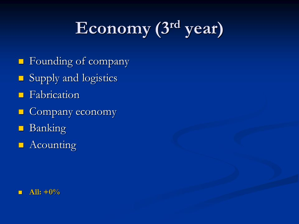 Economy (3 rd year) Founding of company Founding of company Supply and logistics Supply and logistics Fabrication Fabrication Company economy Company economy Banking Banking Acounting Acounting All: +0% All: +0%