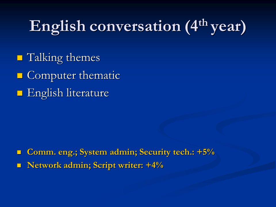 English conversation (4 th year) Talking themes Talking themes Computer thematic Computer thematic English literature English literature Comm.