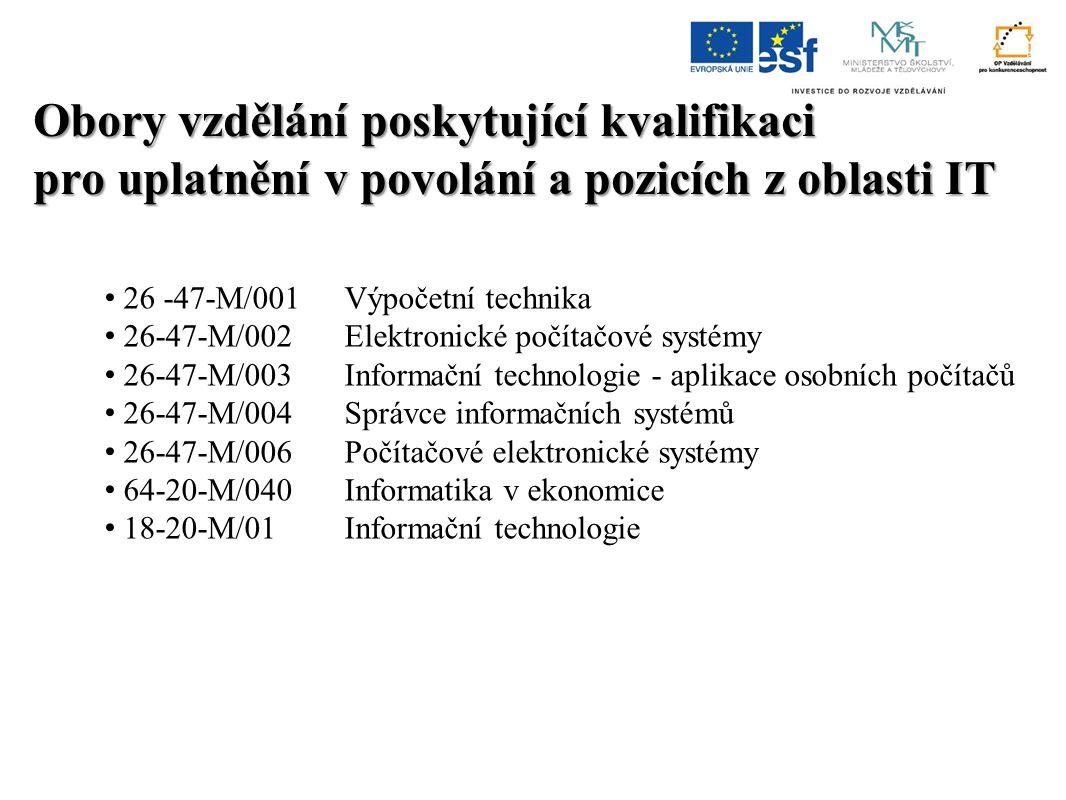 Obory vzdělání poskytující kvalifikaci pro uplatnění v povolání a pozicích z oblasti IT 26 -47-M/001Výpočetní technika 26-47-M/002Elektronické počítačové systémy 26-47-M/003Informační technologie - aplikace osobních počítačů 26-47-M/004Správce informačních systémů 26-47-M/006Počítačové elektronické systémy 64-20-M/040Informatika v ekonomice 18-20-M/01Informační technologie