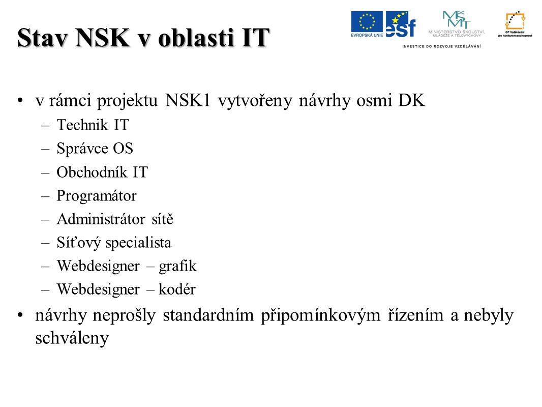 v rámci projektu NSK1 vytvořeny návrhy osmi DK –Technik IT –Správce OS –Obchodník IT –Programátor –Administrátor sítě –Síťový specialista –Webdesigner – grafik –Webdesigner – kodér návrhy neprošly standardním připomínkovým řízením a nebyly schváleny Stav NSK v oblasti IT