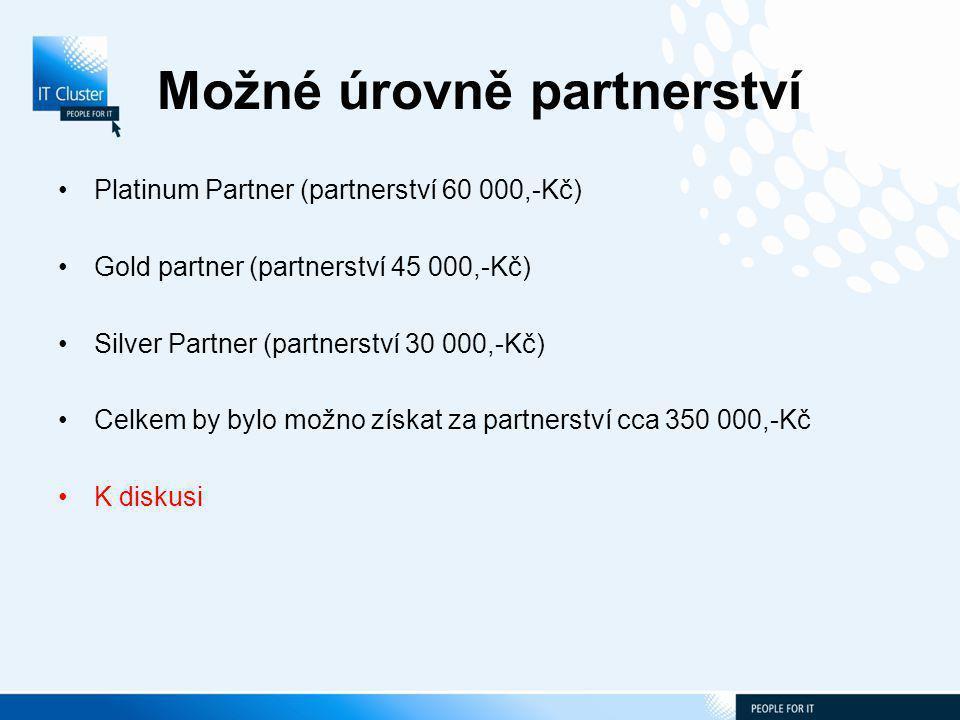 Možné úrovně partnerství Platinum Partner (partnerství 60 000,-Kč) Gold partner (partnerství 45 000,-Kč) Silver Partner (partnerství 30 000,-Kč) Celkem by bylo možno získat za partnerství cca 350 000,-Kč K diskusi