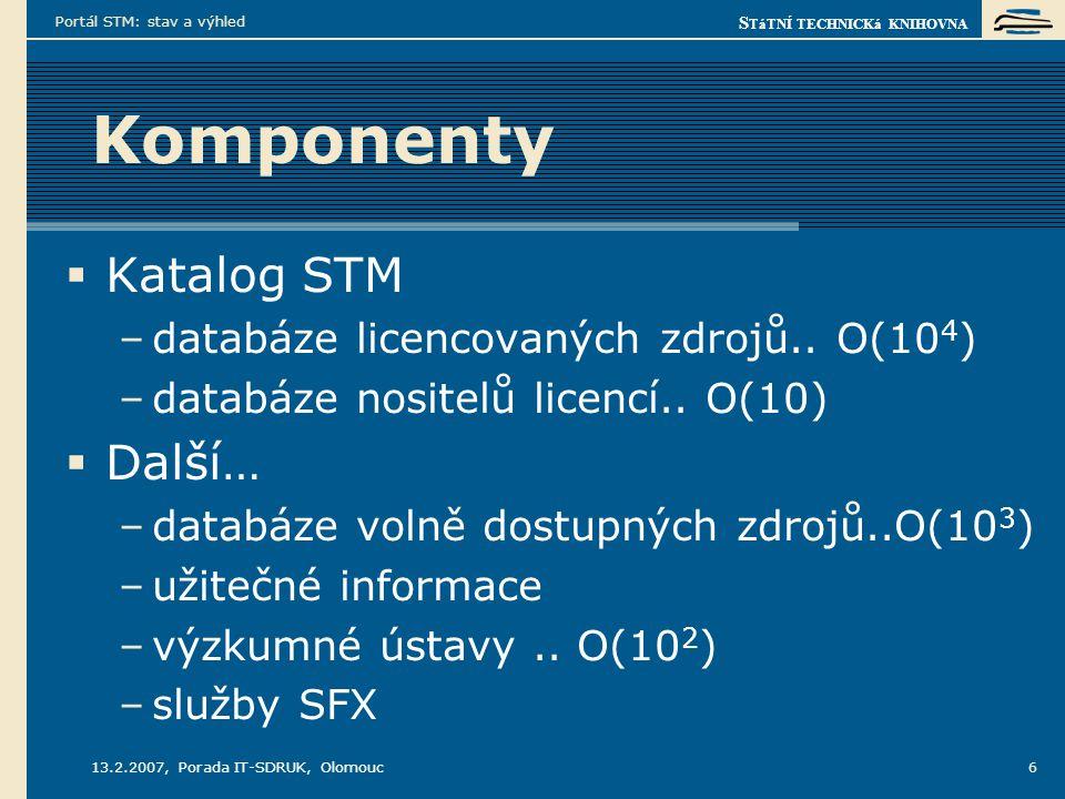 S TáTNÍ TECHNICKá KNIHOVNA 13.2.2007, Porada IT-SDRUK, Olomouc Portál STM: stav a výhled 6 Komponenty  Katalog STM –databáze licencovaných zdrojů..