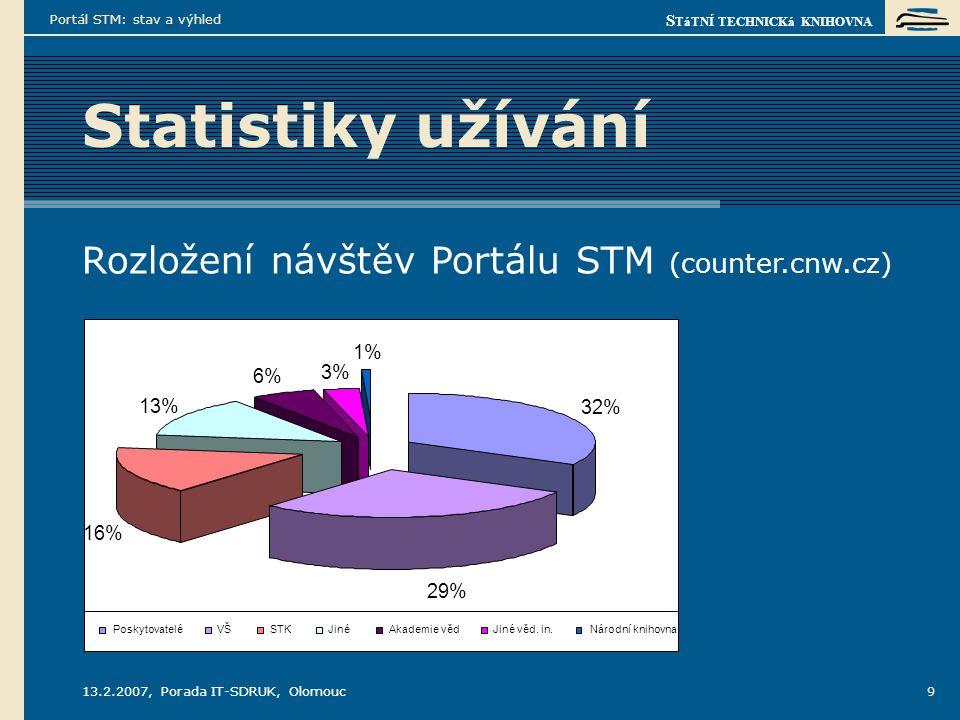 S TáTNÍ TECHNICKá KNIHOVNA 13.2.2007, Porada IT-SDRUK, Olomouc Portál STM: stav a výhled 10 Výhled 1.Portál neskončí – je žádán 2.Báze Katalog STM a Volné zdroje chceme převést na stejnou platformu s méně nákladnou údržbou 3.Angličtina bude letos