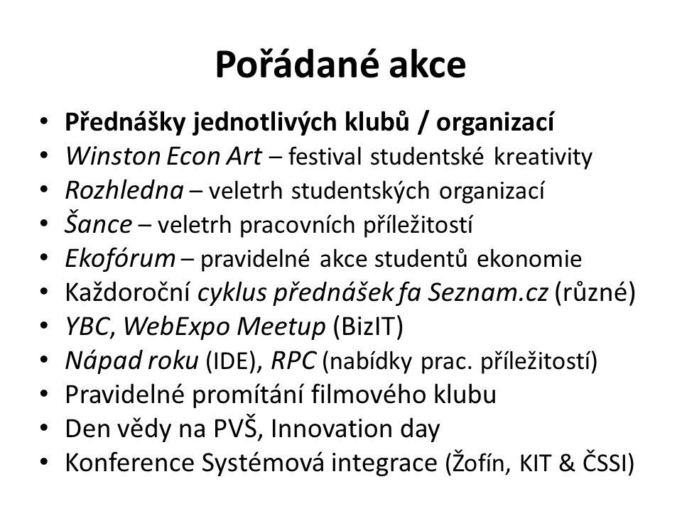 Pořádané akce Přednášky jednotlivých klubů / organizací Winston Econ Art – festival studentské kreativity Rozhledna – veletrh studentských organizací Šance – veletrh pracovních příležitostí Ekofórum – pravidelné akce studentů ekonomie Každoroční cyklus přednášek fa Seznam.cz (různé) YBC, WebExpo Meetup (BizIT) Nápad roku (IDE), RPC (nabídky prac.