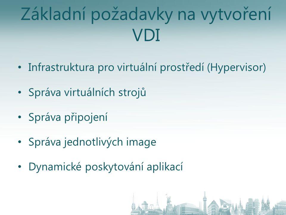 Základní požadavky na vytvoření VDI 15 Infrastruktura pro virtuální prostředí (Hypervisor) Správa virtuálních strojů Správa připojení Správa jednotliv