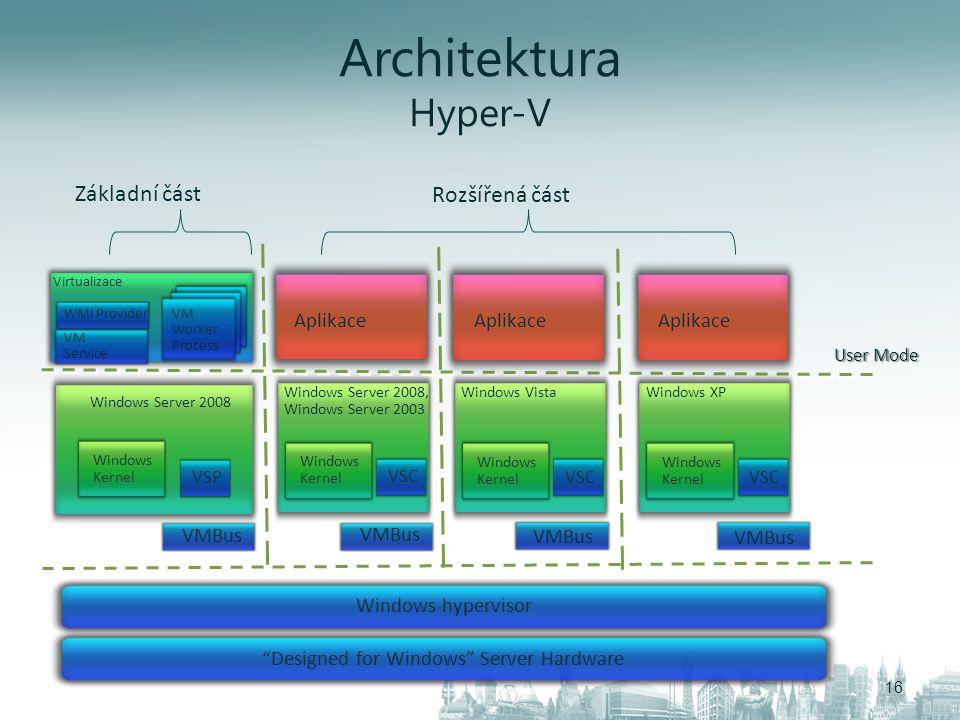 """Architektura Hyper-V 16 Windows hypervisor """"Designed for Windows"""" Server Hardware Windows Server 2008, Windows Server 2003 Aplikace Windows Kernel VSC"""