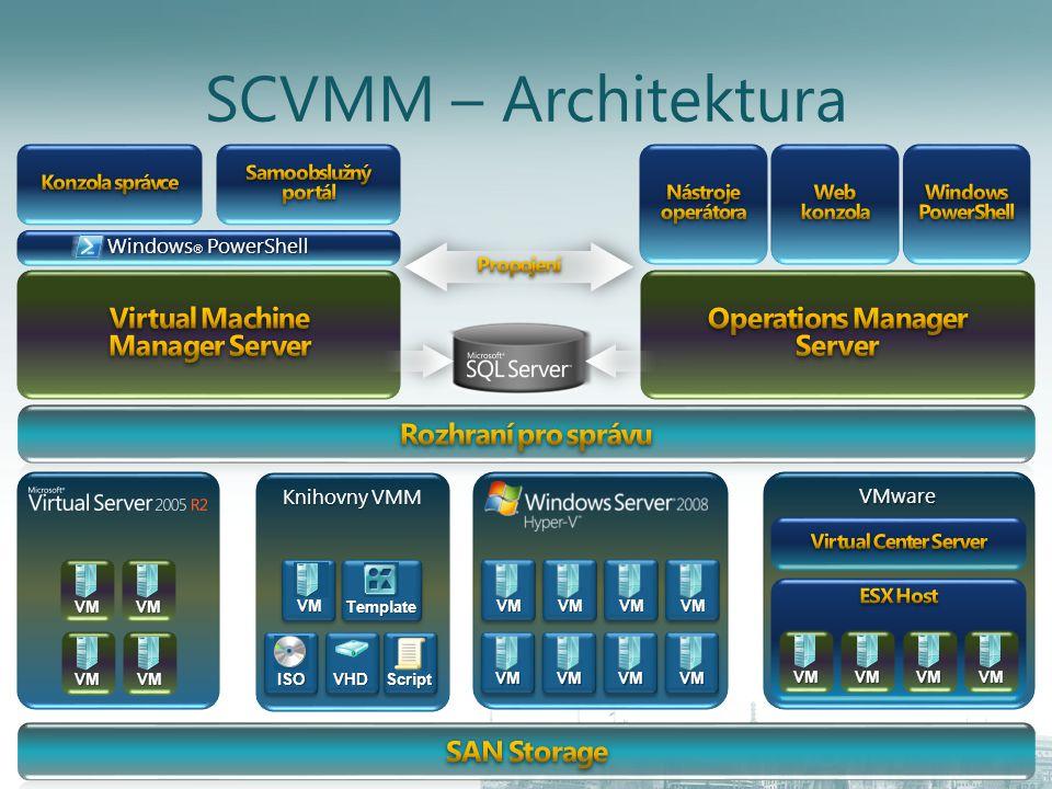 SCVMM – Architektura 20 VMware Windows ® PowerShell VM Knihovny VMM VM Template ISOScript VHD VM VMVMVM VMVM VMVM VMVMVM VMVMVMVM