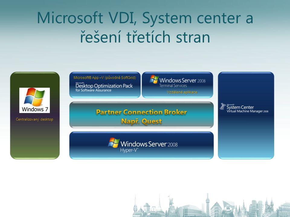Microsoft® App –V (původně SoftGrid) Vzdálené aplikace Centralizovaný desktop Microsoft VDI, System center a řešení třetích stran 22