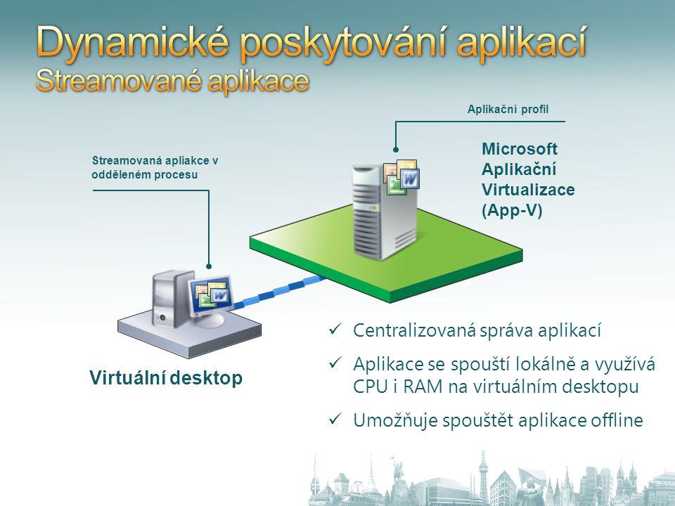 Aplikační profil Streamovaná apliakce v odděleném procesu Microsoft Aplikační Virtualizace (App-V) Virtuální desktop Centralizovaná správa aplikací Ap