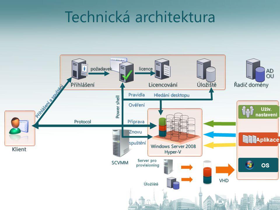 Technická architektura 26 Klient ÚložištěPřihlášení Řadič domény AD OU požadavek Přihlášení a spuštění Hledání desktopu Znovuspuštění Příprava Licenco