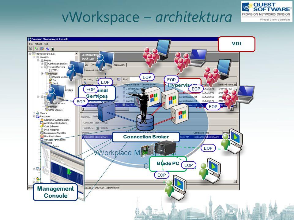 vWorkplace Management Console Hypervisors vWorkspace – architektura 29 Relational Database Management Console Connection Broker Terminal Services VDI