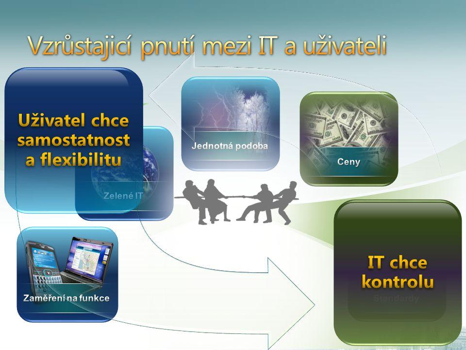 """Hostovaní aplikace Vzdálené aplikace, fungují """"jako lokální Terminálové služby Centralizovaná správa aplikací Aplikace se spouští vzdáleně, ale využívá se z lokálního PC Funguje jako integrovaná s lokálním desktopem Virtuální desktop"""