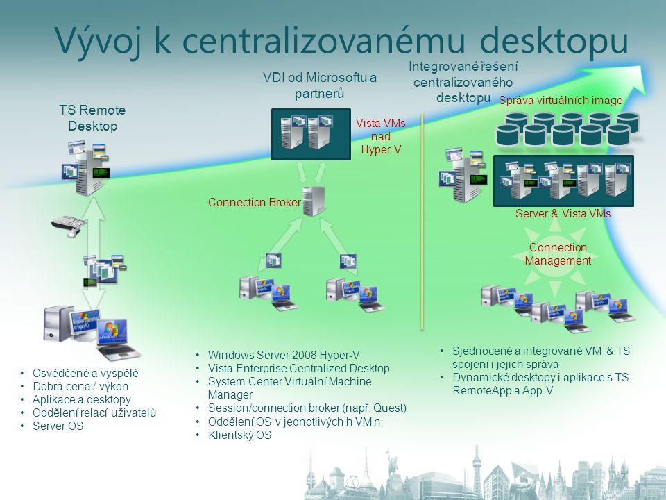 Virtuální profily Profily a nastavení jsou odděleny od OS Virtuální úložiště Úložiště a záloha přes síť Virtuální sítě Síťě jsou libovolně propojitelné a oddělitelné Virtuální stroj OS může být přiřazen na jakýkoli desktop Spojená prezentační i aplikační vrstva Úložiště na konkrétním místě Síťové spojení v konkrétní VLAN Operační systém je přiřazen konkrétnímu HW Aplikace jsou na specifickém HW a OS Bez virtualizace S virtualizaciÚzká místa InfrastrukturaInfrastruktura SprávaSpráva LicencováníLicencování SpolupráceSpolupráce PodporaPodpora Co je virtualizace.