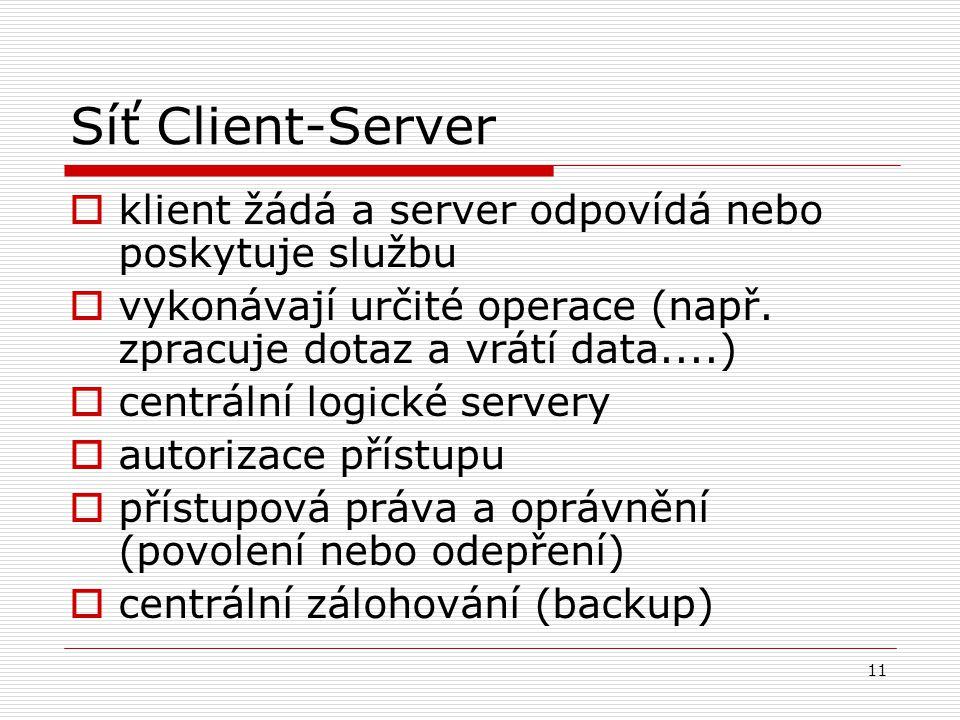 11 Síť Client-Server  klient žádá a server odpovídá nebo poskytuje službu  vykonávají určité operace (např. zpracuje dotaz a vrátí data....)  centr