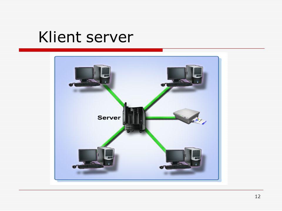 12 Klient server