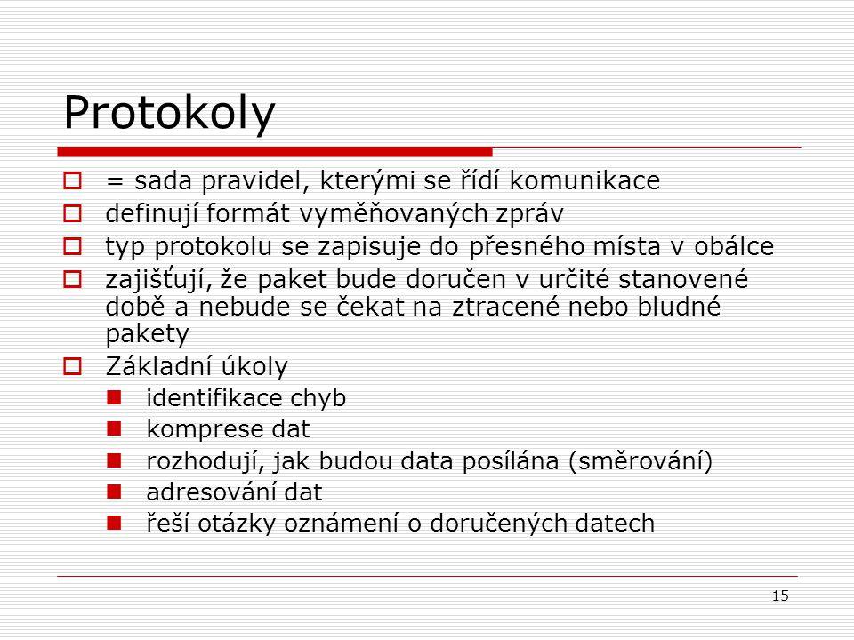 15 Protokoly  = sada pravidel, kterými se řídí komunikace  definují formát vyměňovaných zpráv  typ protokolu se zapisuje do přesného místa v obálce