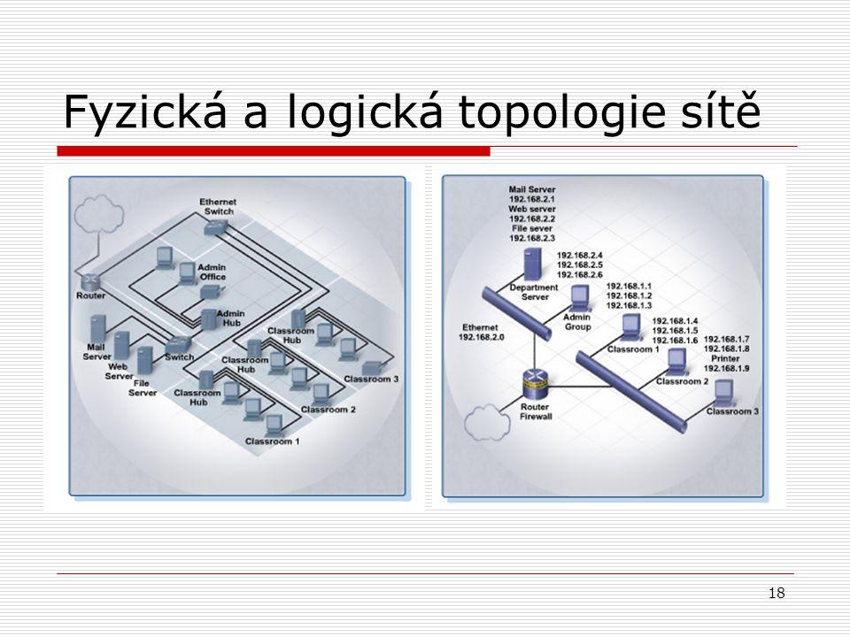 18 Fyzická a logická topologie sítě