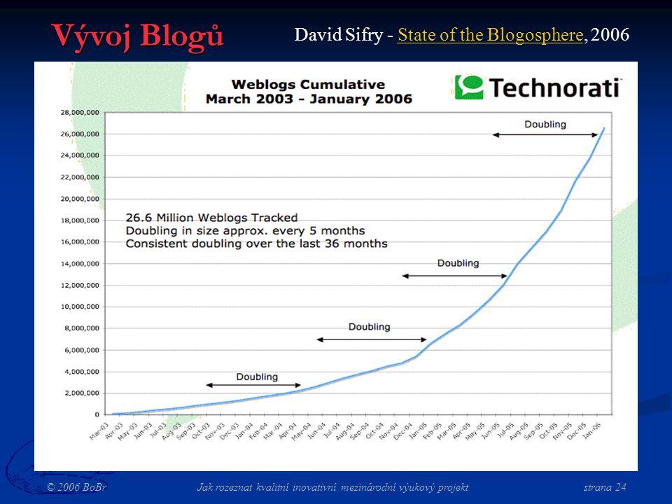 © 2006 BoBr Jak rozeznat kvalitní inovativní mezinárodní výukový projekt strana 24 Vývoj Blogů David Sifry - State of the Blogosphere, 2006State of the Blogosphere