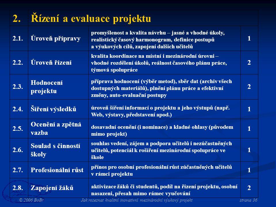 © 2006 BoBr Jak rozeznat kvalitní inovativní mezinárodní výukový projekt strana 36 2.