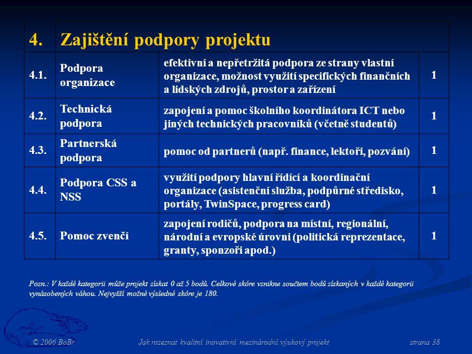 © 2006 BoBr Jak rozeznat kvalitní inovativní mezinárodní výukový projekt strana 38 4.