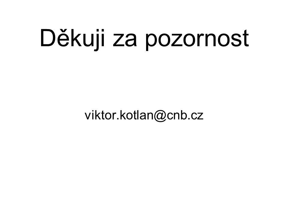 Děkuji za pozornost viktor.kotlan@cnb.cz