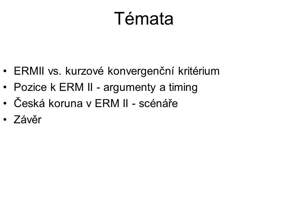 Témata ERMII vs. kurzové konvergenční kritérium Pozice k ERM II - argumenty a timing Česká koruna v ERM II - scénáře Závěr