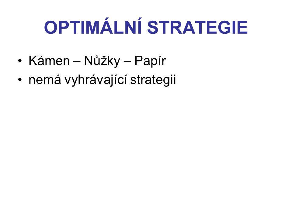 OPTIMÁLNÍ STRATEGIE Kámen – Nůžky – Papír nemá vyhrávající strategii