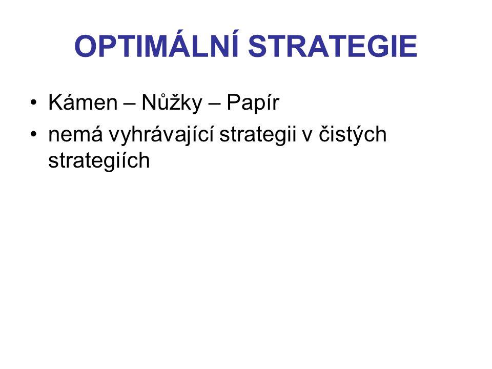 OPTIMÁLNÍ STRATEGIE Kámen – Nůžky – Papír nemá vyhrávající strategii v čistých strategiích