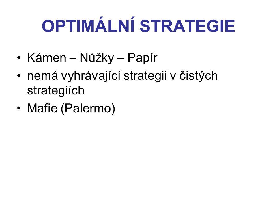 OPTIMÁLNÍ STRATEGIE Kámen – Nůžky – Papír nemá vyhrávající strategii v čistých strategiích Mafie (Palermo)
