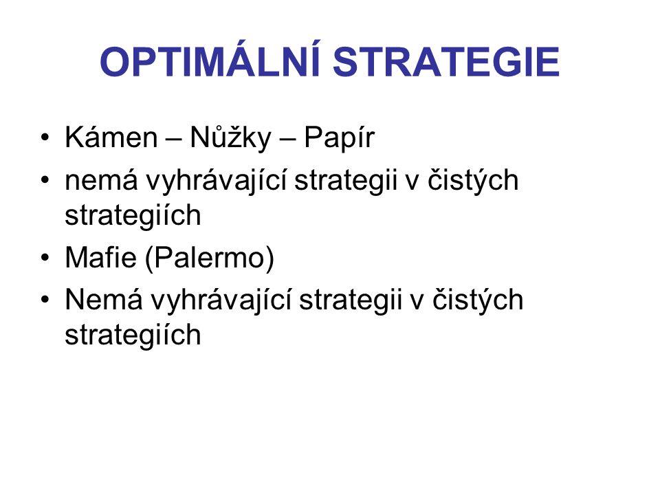 OPTIMÁLNÍ STRATEGIE Kámen – Nůžky – Papír nemá vyhrávající strategii v čistých strategiích Mafie (Palermo) Nemá vyhrávající strategii v čistých strategiích