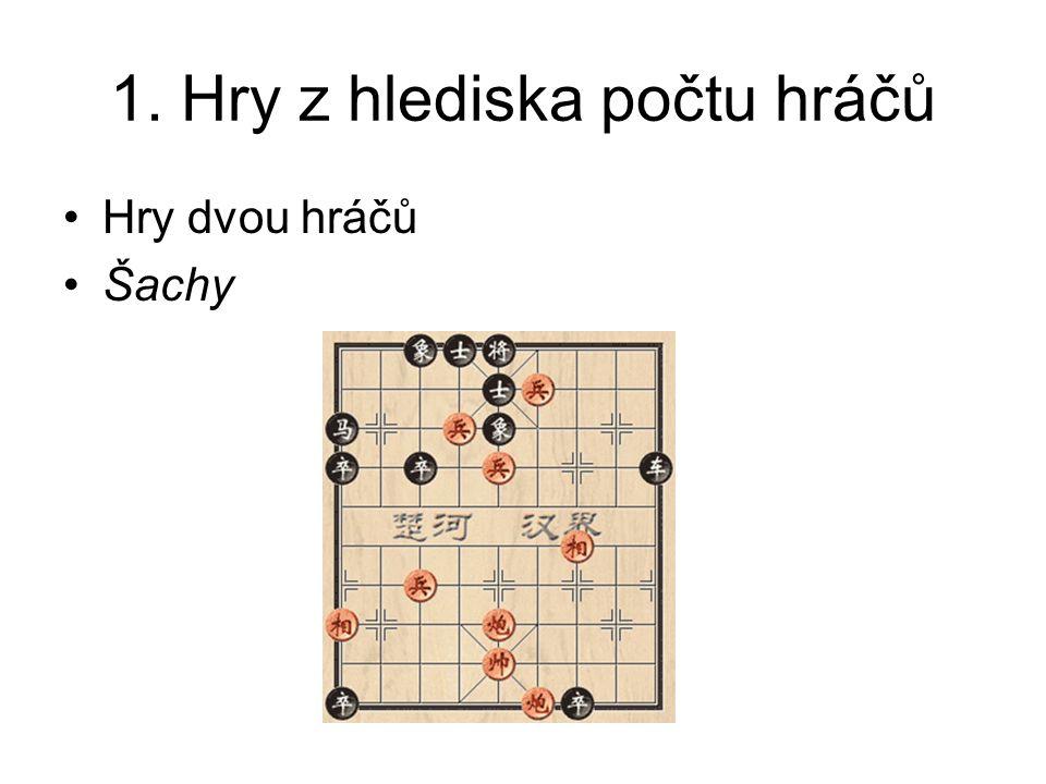 1. Hry z hlediska počtu hráčů Hry dvou hráčů Šachy