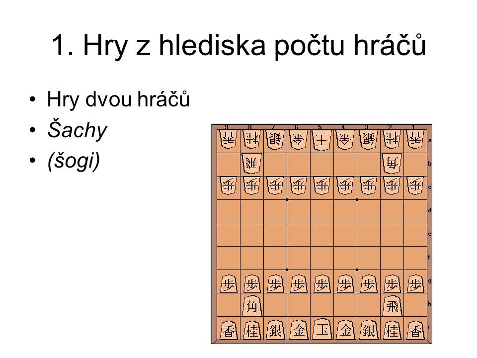 1. Hry z hlediska počtu hráčů Hry dvou hráčů Šachy (šogi)