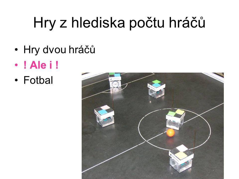 Hry z hlediska počtu hráčů Hry dvou hráčů ! Ale i ! Fotbal