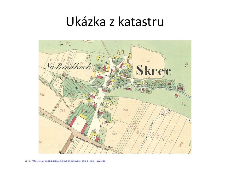 Ukázka z katastru Zdroj: http://cs.wikipedia.org/wiki/Soubor:Dukovany_skreje_stabil_1825.jpghttp://cs.wikipedia.org/wiki/Soubor:Dukovany_skreje_stabil_1825.jpg